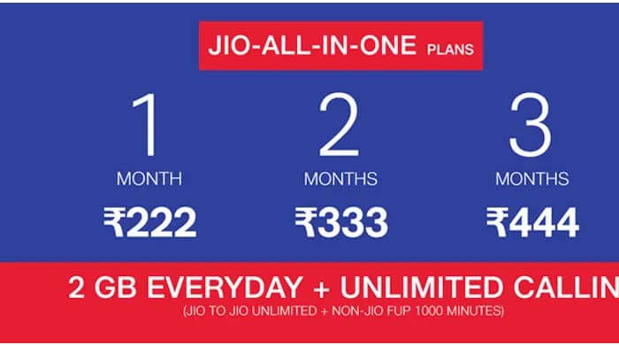 Reliance Jio Best Plan